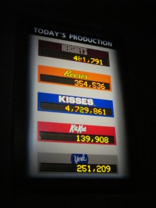 Here's their production numbers for the day, when taking a 10:30 a.m. tour. Copyright Deborah Abrams Kaplan